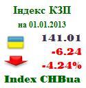 index_chb_2