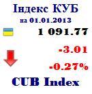 index_cub_graf_5